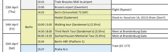 Brussels - Berlin (spreadsheet)